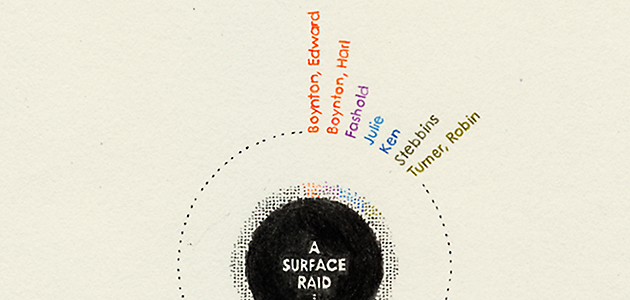 a-surface-raid_SCC-1_header