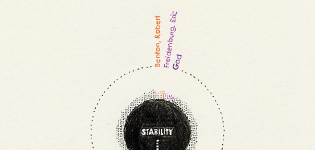 stability_SCC-1_header