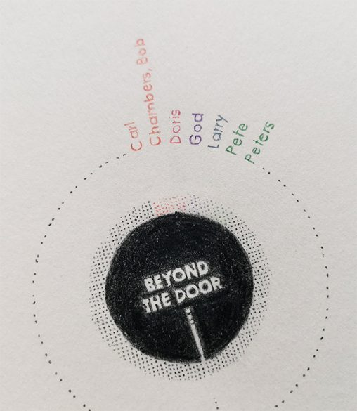 """Close-up of the drawing for """"Beyond the Door"""", the title in white on a black circle, centred bottom, the names mentioned in the short story radiating outwards."""